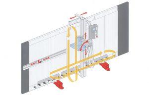 Ciclo de corte automático horizontal y vertical